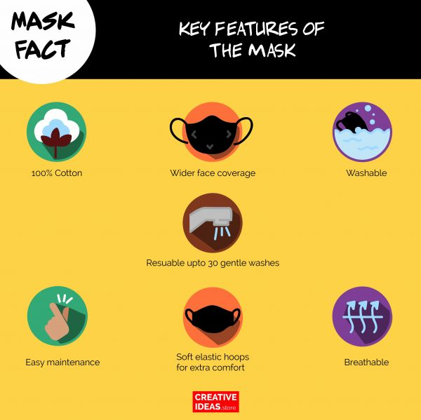 Donate & Get Reusable Cotton Designer Super Mask with Mustache Print (pack of 3)